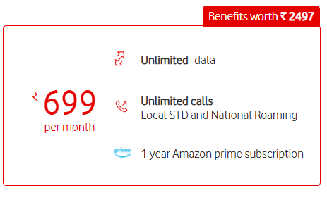Get benefits worth Rs. 2497 on Vodafone individual plan of Rs. 699