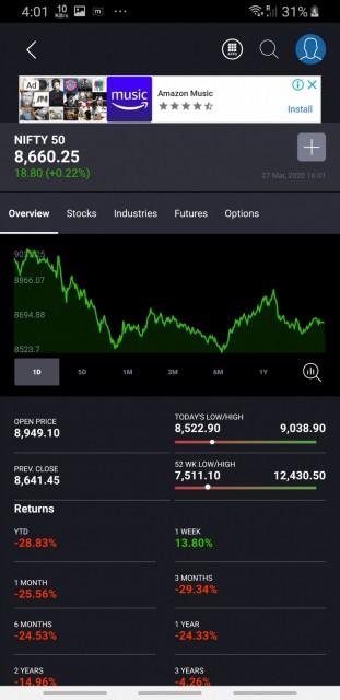 Moneycontrol App  Markets & News