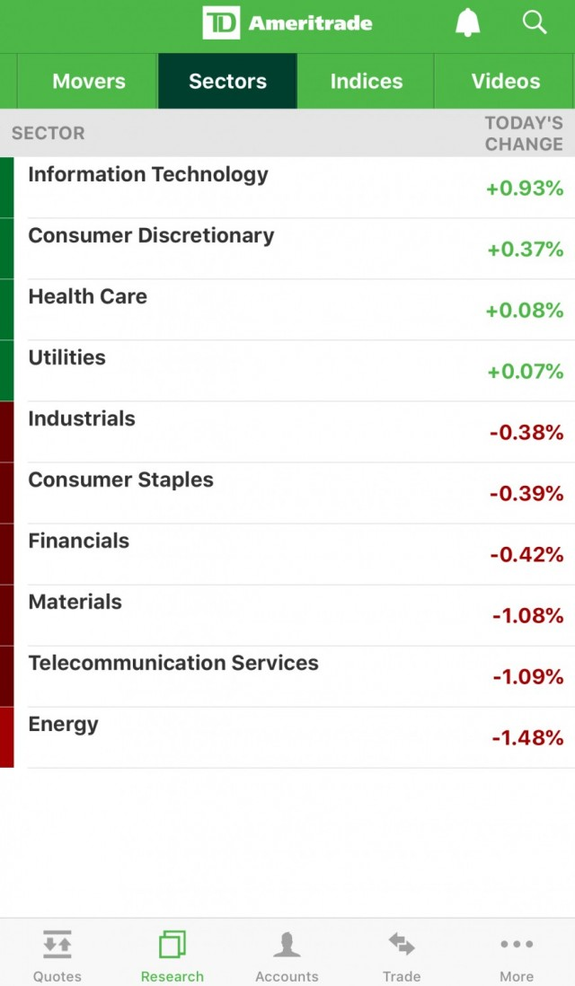 Access recent market news and videos from Ameritrade App