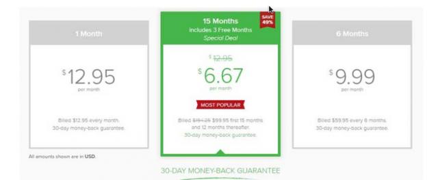 ExpressVPN 15-months Special Deal 48% discount