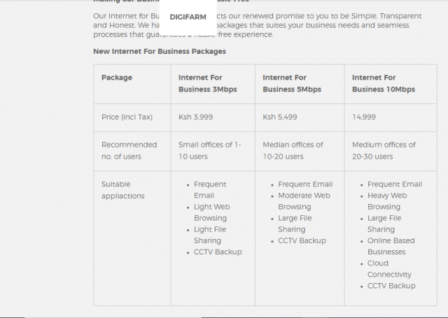 Safaricom offers unlimited high speed internet for Business in Kenya
